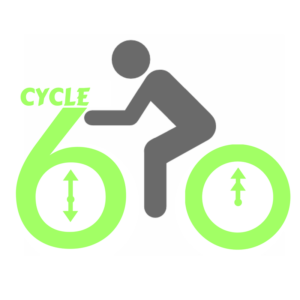 cycle picture