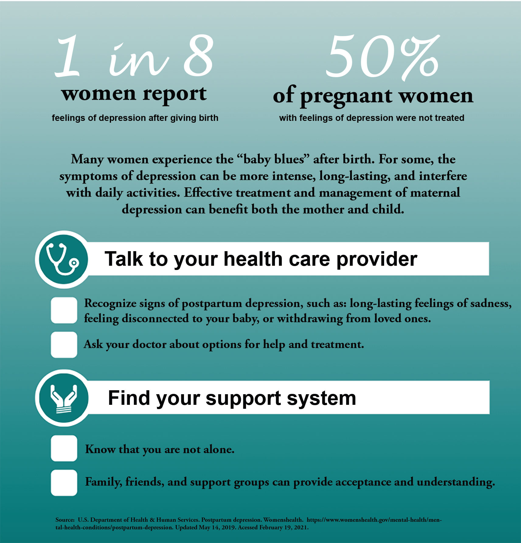 1 in 8 women report feelings of depression after giving birth. 50% of pregnant women with feelings of depression were not treated. Talk to your health care provider. Find your support system.