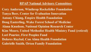 Advisory List